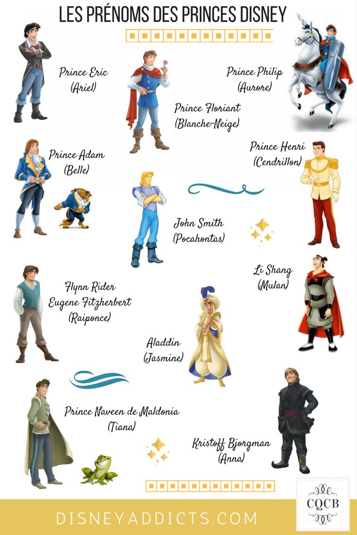 noms des princes Disney