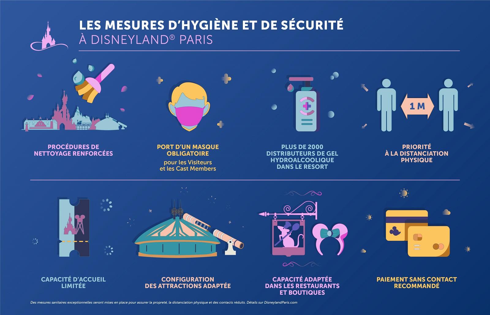 Les mesures sanitaires pour la réouverture de Disneyland Paris le 17 juin 2021